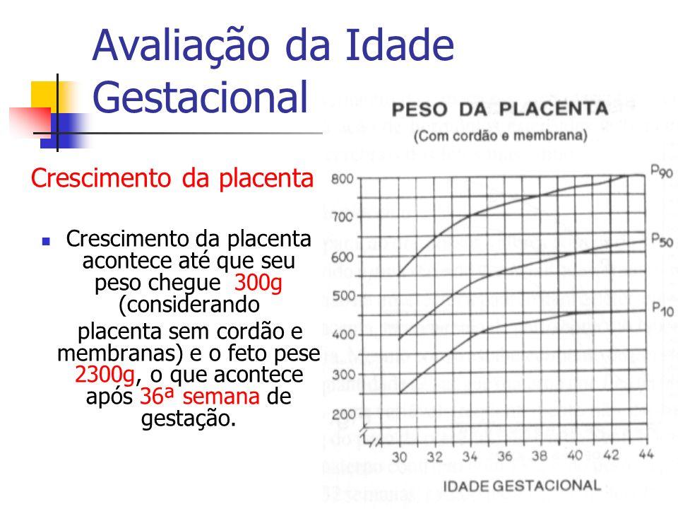 Avaliação da Idade Gestacional Crescimento da placenta Crescimento da placenta acontece até que seu peso chegue 300g (considerando placenta sem cordão