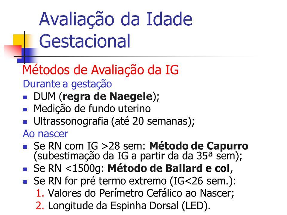 Avaliação da Idade Gestacional Durante a gestação DUM (regra de Naegele); Medição de fundo uterino Ultrassonografia (até 20 semanas); Ao nascer Se RN