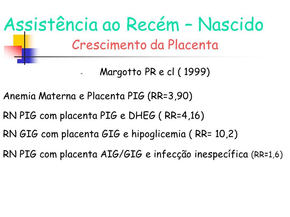 Assistência ao Recém – Nascido Crescimento da Placenta - Margotto PR e cl ( 1999) Anemia Materna e Placenta PIG (RR=3,90) RN PIG com placenta PIG e DH