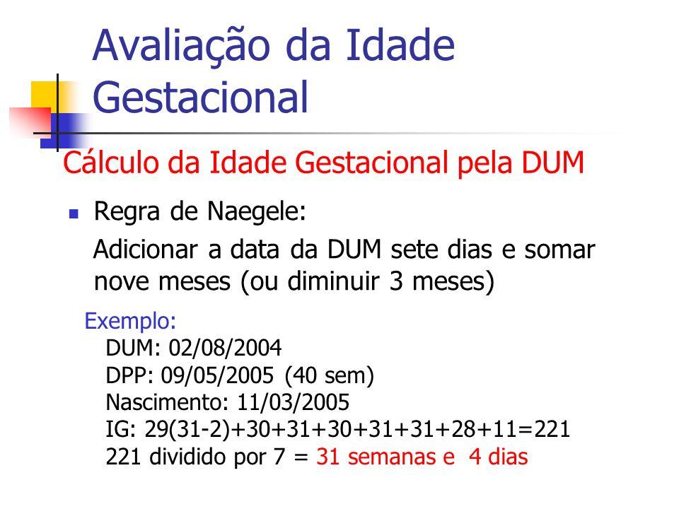 Avaliação da Idade Gestacional Regra de Naegele: Adicionar a data da DUM sete dias e somar nove meses (ou diminuir 3 meses) Cálculo da Idade Gestacion