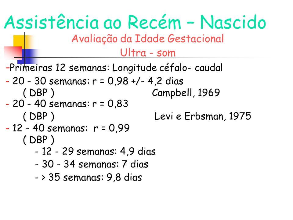 Assistência ao Recém – Nascido Avaliação da Idade Gestacional Ultra - som - Primeiras 12 semanas: Longitude céfalo- caudal - 20 - 30 semanas: r = 0,98