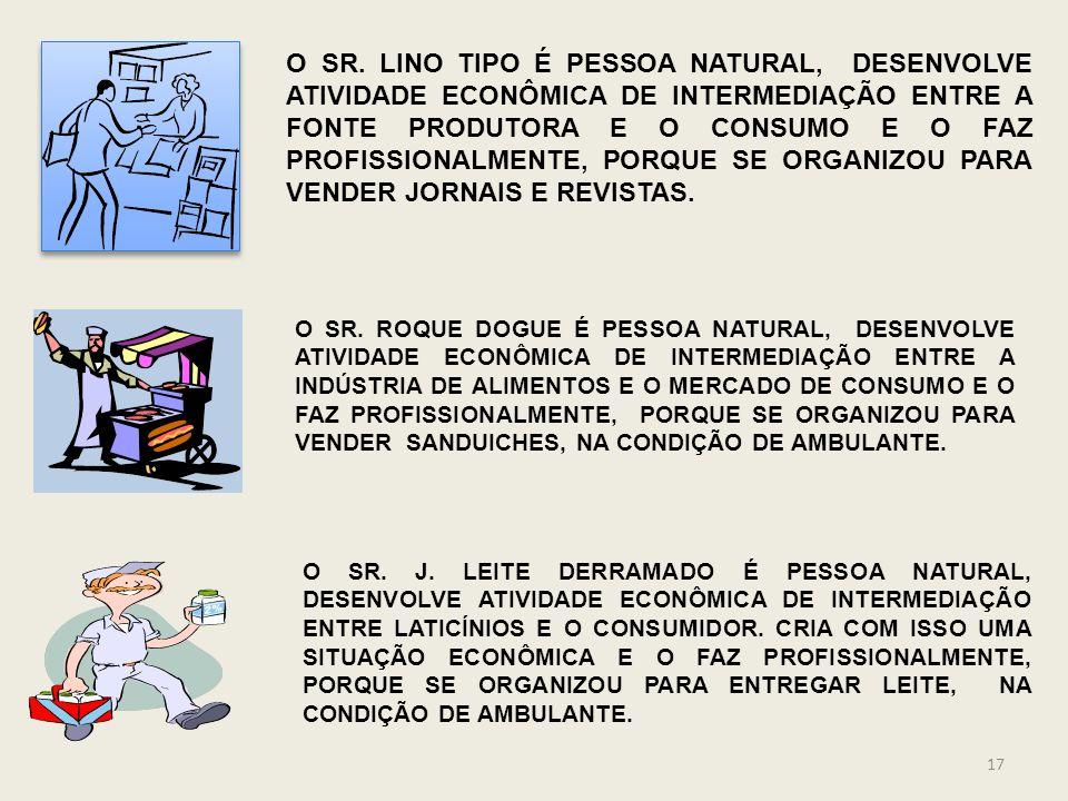 16 FIXAÇÃO DE IDÉIAS ESTRUTURAIS Tanto o Sr. LINO, o Sr. ROQUE e o Sr. LEITE atuam, como intermediários, na relação formada entre quem produz os bens