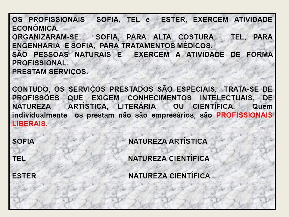 24 ALTA COSTURA Proprietária: Sofia Seda ENGENHEIRO CIVIL Engº Tel Lhado CONSULTÓRIO MÉDICO Drª Ester toscópico