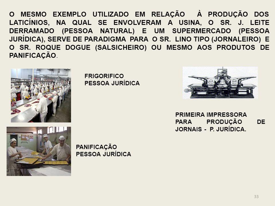 32 USINA DE LEITE - PRODUÇÃO LATICÍNIOS CIRCULAÇÃO DO BEM (PRODUTO) PESSOA NATURAL PESSOA JURÍDICA