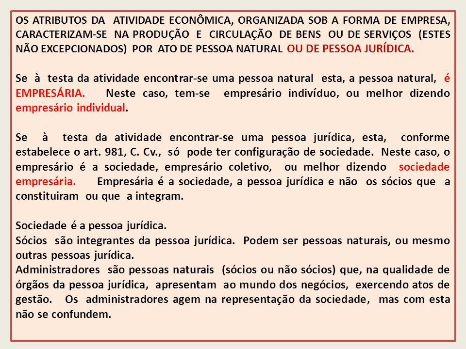 37 FIXAÇÃO DE IDÉIA TANTO O SR. GUILHERME, QUANTO O SR. P. AIO E A SRª FAFÁ RINHA, SÃO EMPRESÁRIOS, PORQUE EXERCEM PROFISSIONALMENTE ATIVIDADE ECONÔMI
