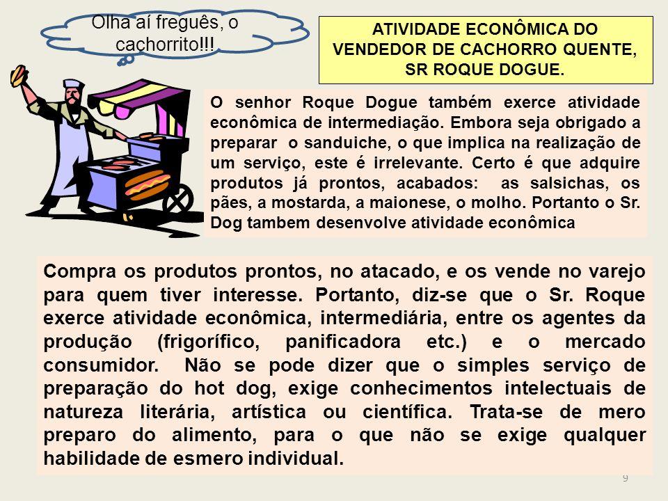 ATIVIDADE ECONÔMICA DO JORNALEIRO SR. LINO TIPO. ATIVIDADE é movimento é o desenvolvimento de atos. Em sendo econômica, a atividade implica em atitude