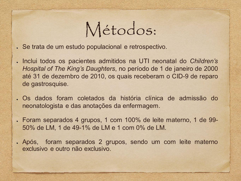 Métodos: Se trata de um estudo populacional e retrospectivo. Inclui todos os pacientes admitidos na UTI neonatal do Childrens Hospital of The Kings Da