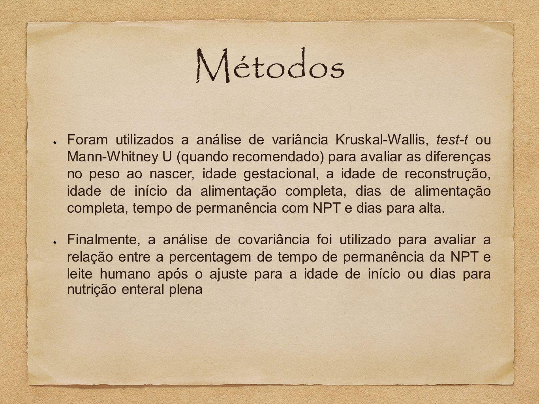 Métodos Foram utilizados a análise de variância Kruskal-Wallis, test-t ou Mann-Whitney U (quando recomendado) para avaliar as diferenças no peso ao na