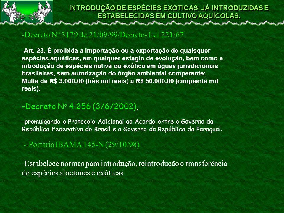 INTRODUÇÃO DE ESPÉCIES EXÓTICAS, JÁ INTRODUZIDAS E ESTABELECIDAS EM CULTIVO AQUÍCOLAS. -Decreto Nº 3179 de 21/09/99/Decreto- Lei 221/67 - Art. 23. É p
