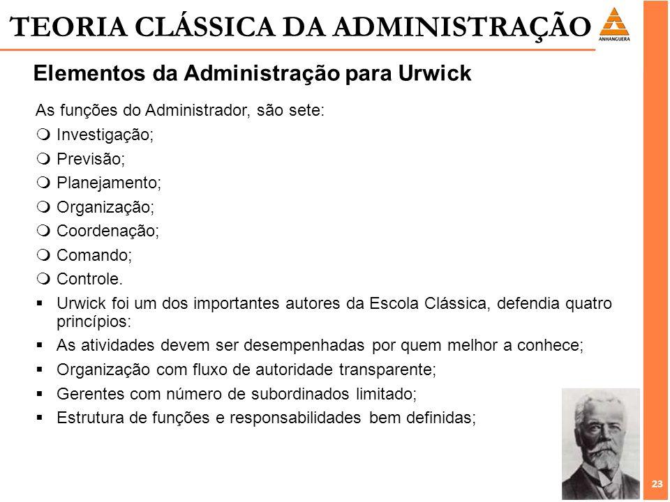 23 As funções do Administrador, são sete: mInvestigação; mPrevisão; mPlanejamento; mOrganização; mCoordenação; mComando; mControle. Urwick foi um dos