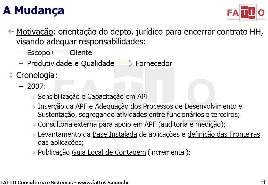 FATTO Consultoria e Sistemas - www.fattoCS.com.br A Mudança Motivação: orientação do depto. jurídico para encerrar contrato HH, visando adequar respon
