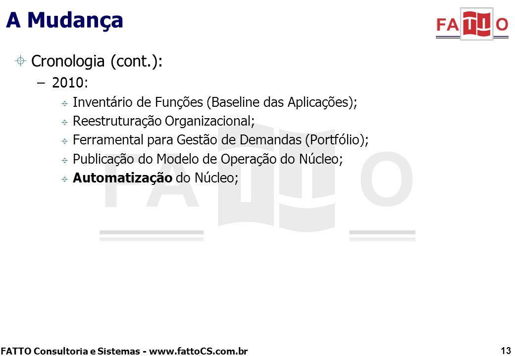 FATTO Consultoria e Sistemas - www.fattoCS.com.br A Mudança Cronologia (cont.): –2010: Inventário de Funções (Baseline das Aplicações); Reestruturação