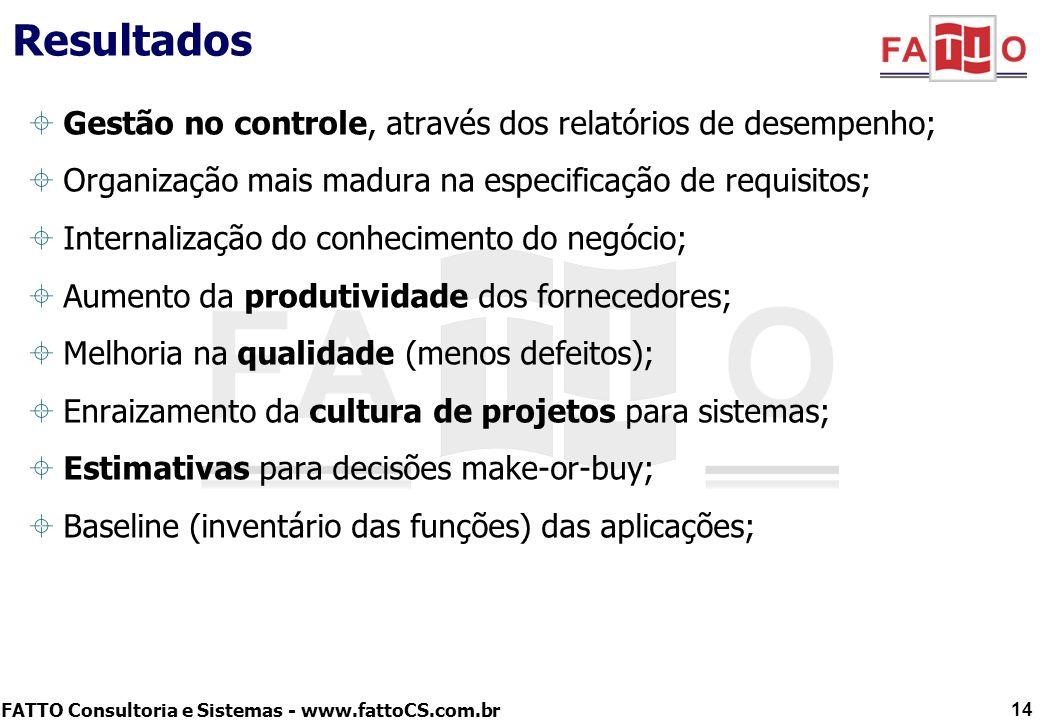FATTO Consultoria e Sistemas - www.fattoCS.com.br Resultados Gestão no controle, através dos relatórios de desempenho; Organização mais madura na espe