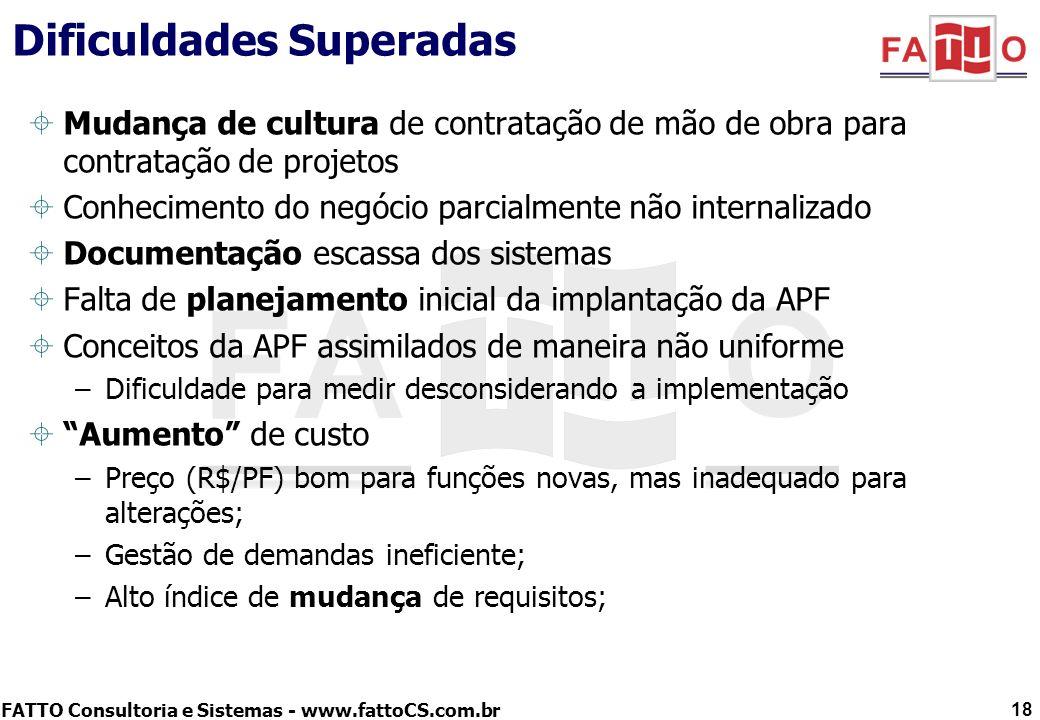 FATTO Consultoria e Sistemas - www.fattoCS.com.br Dificuldades Superadas Mudança de cultura de contratação de mão de obra para contratação de projetos