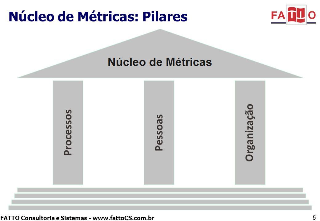 FATTO Consultoria e Sistemas - www.fattoCS.com.br Núcleo de Métricas: Pilares 5