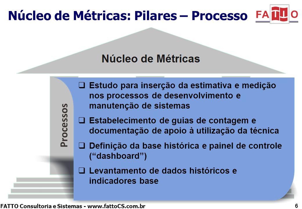FATTO Consultoria e Sistemas - www.fattoCS.com.br Núcleo de Métricas: Pilares – Processo 6 Estudo para inserção da estimativa e medição nos processos