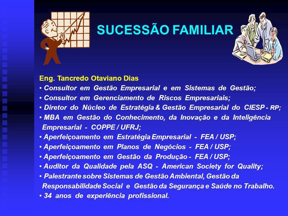 O PRINCIPAL FATOR DE SUCESSO DE UMA EMPRESA É A GESTÃO COMPETENTE DA SUA DIREÇÃO.