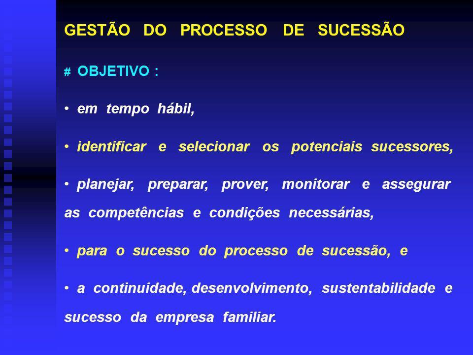 Planejamento Também é recomendável a criação de um conselho de administração.