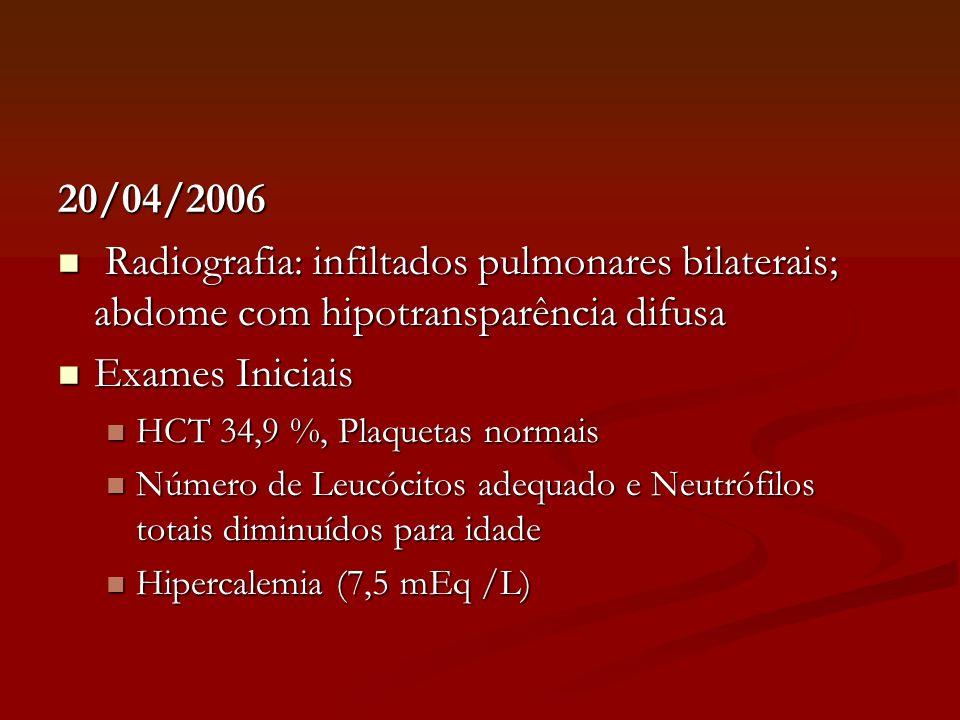 20/04/2006 Radiografia: infiltados pulmonares bilaterais; abdome com hipotransparência difusa Radiografia: infiltados pulmonares bilaterais; abdome co