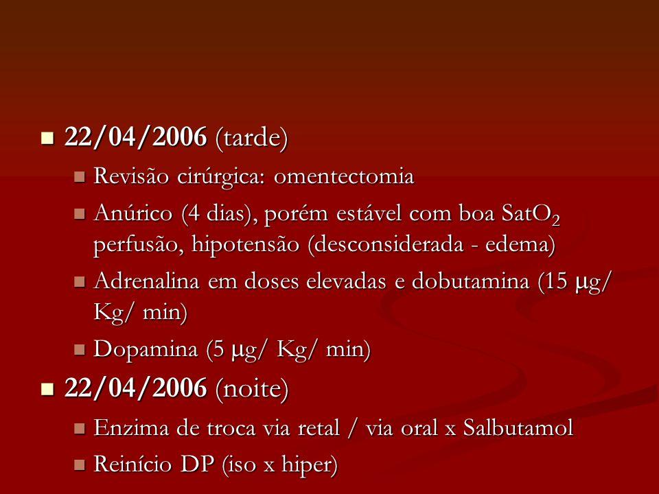 22/04/2006 (tarde) 22/04/2006 (tarde) Revisão cirúrgica: omentectomia Revisão cirúrgica: omentectomia Anúrico (4 dias), porém estável com boa SatO 2 p