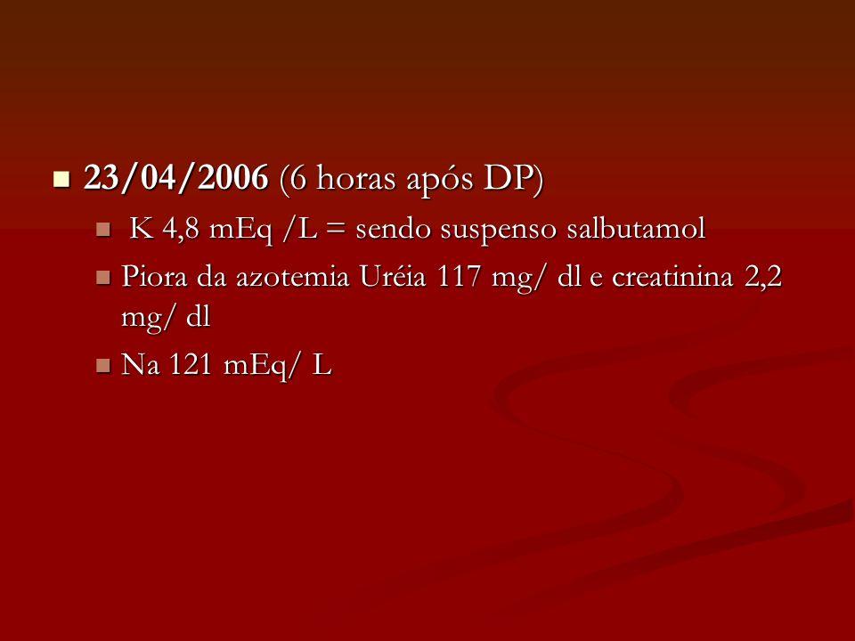 23/04/2006 (6 horas após DP) 23/04/2006 (6 horas após DP) K 4,8 mEq /L = sendo suspenso salbutamol K 4,8 mEq /L = sendo suspenso salbutamol Piora da a