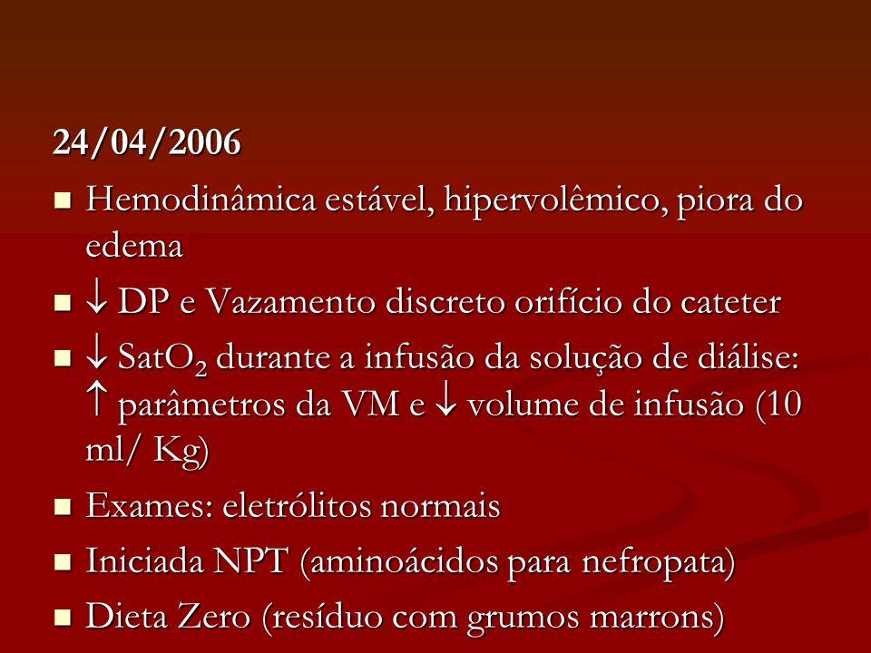 24/04/2006 Hemodinâmica estável, hipervolêmico, piora do edema Hemodinâmica estável, hipervolêmico, piora do edema DP e Vazamento discreto orifício do