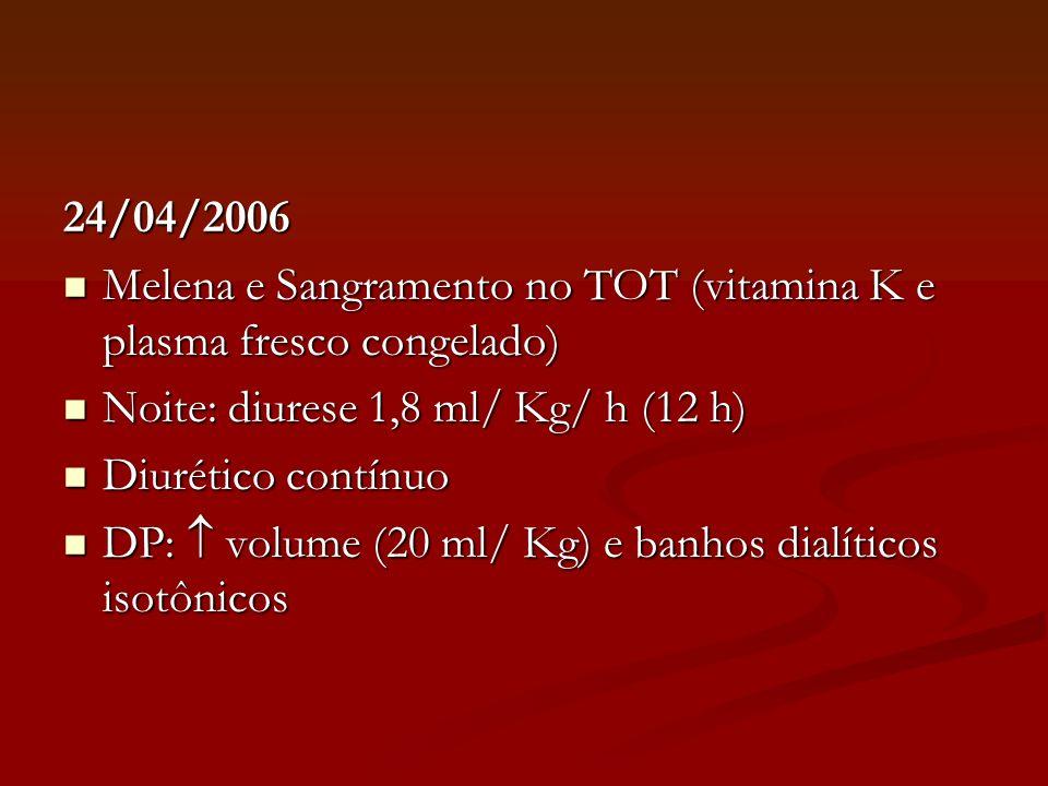 24/04/2006 Melena e Sangramento no TOT (vitamina K e plasma fresco congelado) Melena e Sangramento no TOT (vitamina K e plasma fresco congelado) Noite