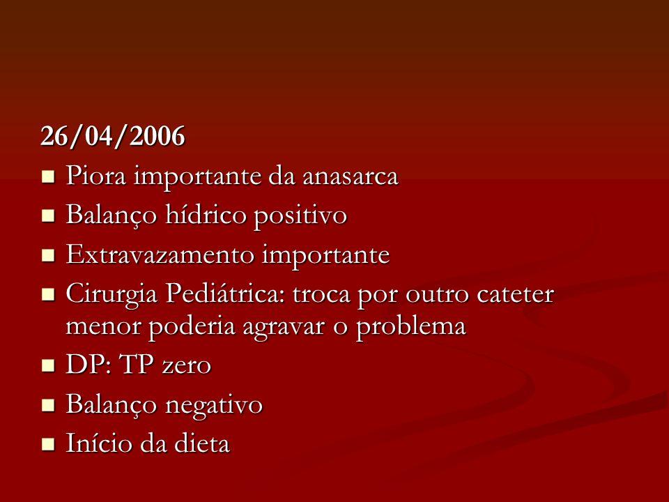 26/04/2006 Piora importante da anasarca Piora importante da anasarca Balanço hídrico positivo Balanço hídrico positivo Extravazamento importante Extra