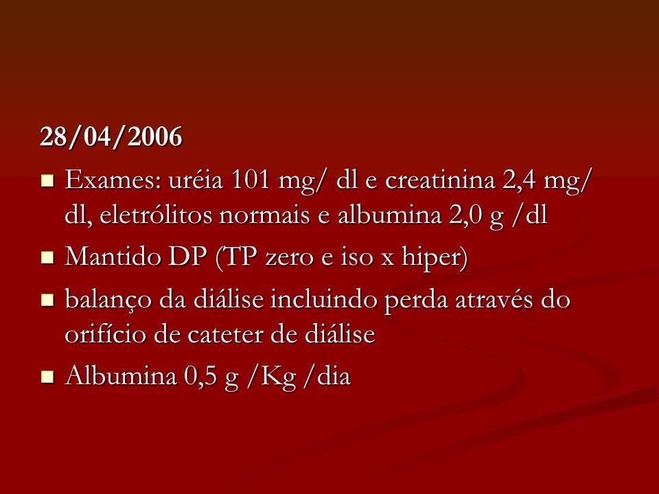 28/04/2006 Exames: uréia 101 mg/ dl e creatinina 2,4 mg/ dl, eletrólitos normais e albumina 2,0 g /dl Exames: uréia 101 mg/ dl e creatinina 2,4 mg/ dl