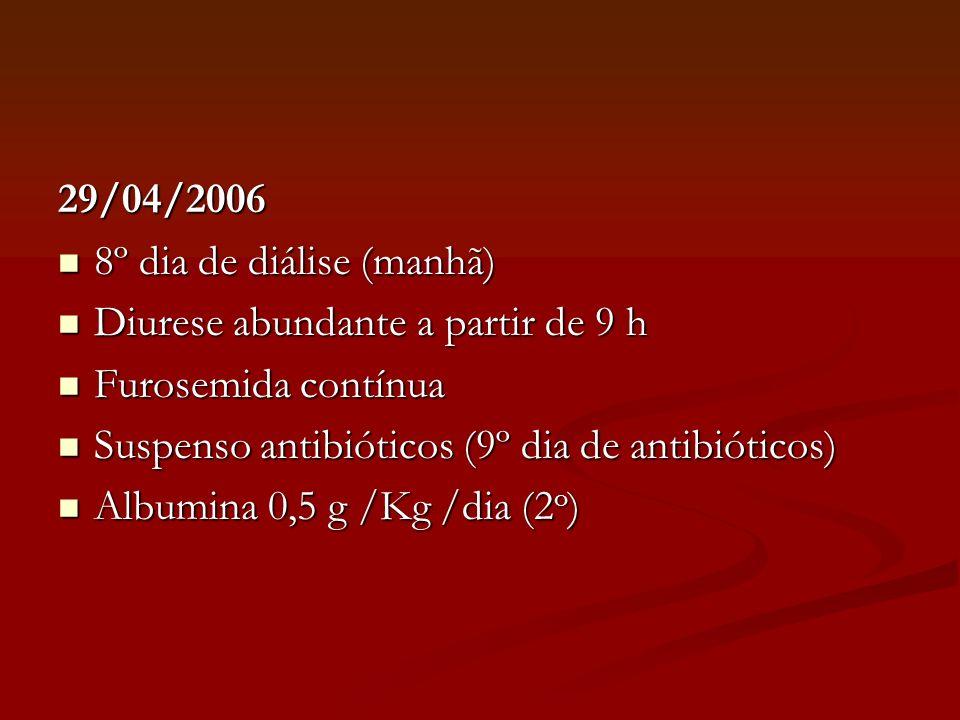 29/04/2006 8º dia de diálise (manhã) 8º dia de diálise (manhã) Diurese abundante a partir de 9 h Diurese abundante a partir de 9 h Furosemida contínua