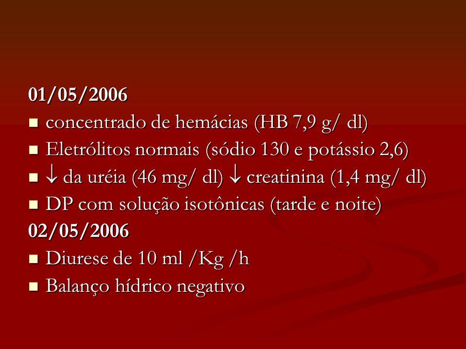 01/05/2006 concentrado de hemácias (HB 7,9 g/ dl) concentrado de hemácias (HB 7,9 g/ dl) Eletrólitos normais (sódio 130 e potássio 2,6) Eletrólitos no