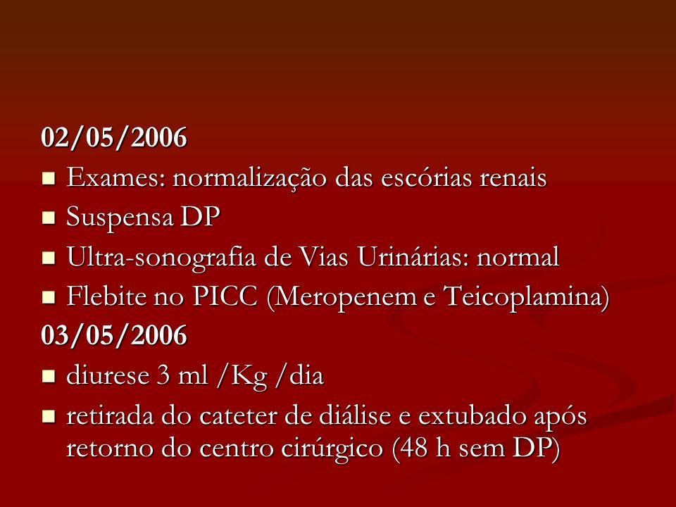 02/05/2006 Exames: normalização das escórias renais Exames: normalização das escórias renais Suspensa DP Suspensa DP Ultra-sonografia de Vias Urinária