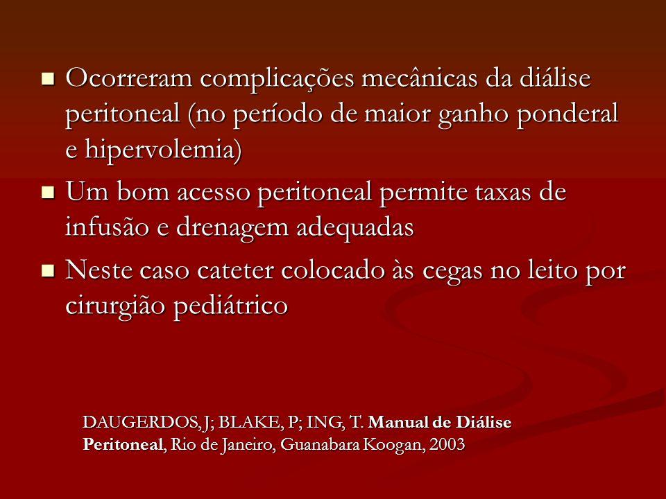 Ocorreram complicações mecânicas da diálise peritoneal (no período de maior ganho ponderal e hipervolemia) Ocorreram complicações mecânicas da diálise