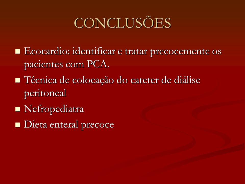 CONCLUSÕES Ecocardio: identificar e tratar precocemente os pacientes com PCA. Ecocardio: identificar e tratar precocemente os pacientes com PCA. Técni