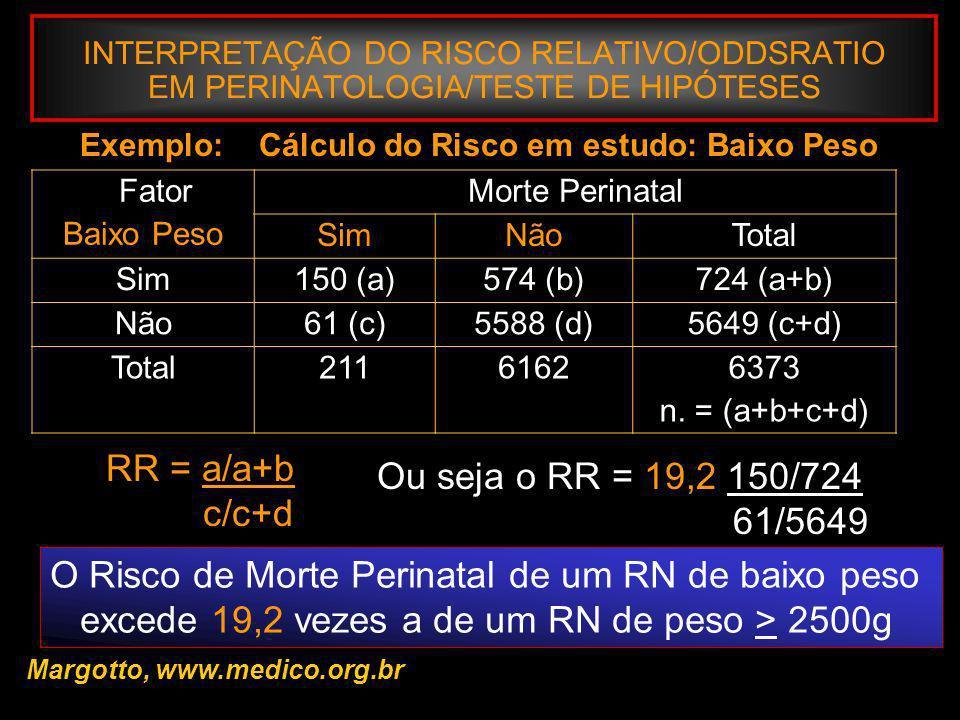 INTERPRETAÇÃO DO RISCO RELATIVO/ODDSRATIO EM PERINATOLOGIA/TESTE DE HIPÓTESES Margotto, www.medico.org.br Exemplo: Cálculo do Risco em estudo: Baixo P