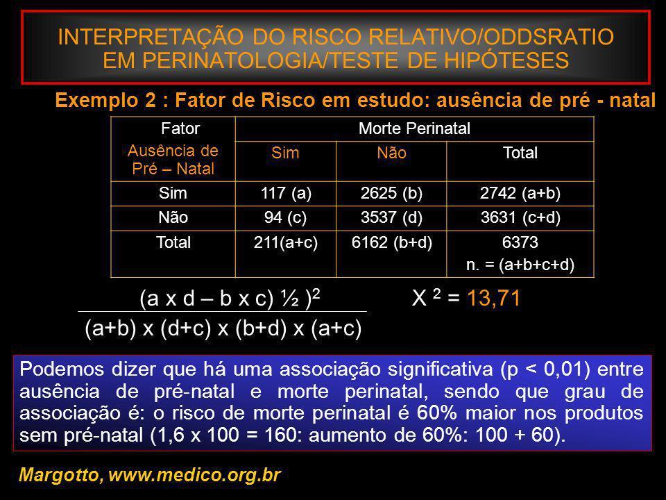 INTERPRETAÇÃO DO RISCO RELATIVO/ODDSRATIO EM PERINATOLOGIA/TESTE DE HIPÓTESES Margotto, www.medico.org.br Exemplo 2 : Fator de Risco em estudo: ausênc