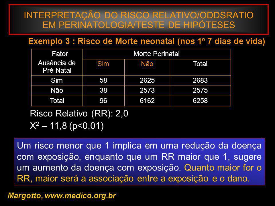 INTERPRETAÇÃO DO RISCO RELATIVO/ODDSRATIO EM PERINATOLOGIA/TESTE DE HIPÓTESES Margotto, www.medico.org.br Exemplo 3 : Risco de Morte neonatal (nos 1º