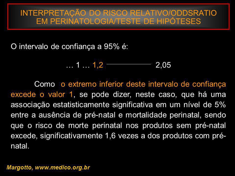 INTERPRETAÇÃO DO RISCO RELATIVO/ODDSRATIO EM PERINATOLOGIA/TESTE DE HIPÓTESES Margotto, www.medico.org.br O intervalo de confiança a 95% é: … 1 … 1,2