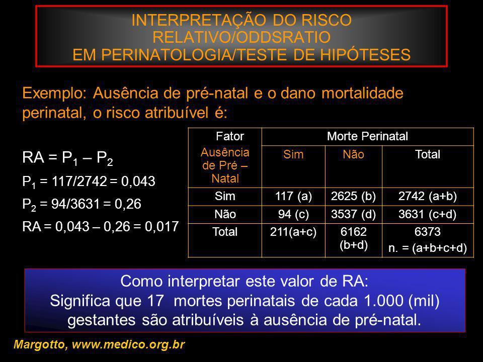 INTERPRETAÇÃO DO RISCO RELATIVO/ODDSRATIO EM PERINATOLOGIA/TESTE DE HIPÓTESES Margotto, www.medico.org.br Exemplo: Ausência de pré-natal e o dano mort