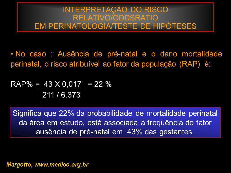 INTERPRETAÇÃO DO RISCO RELATIVO/ODDSRATIO EM PERINATOLOGIA/TESTE DE HIPÓTESES Margotto, www.medico.org.br No caso : Ausência de pré-natal e o dano mor