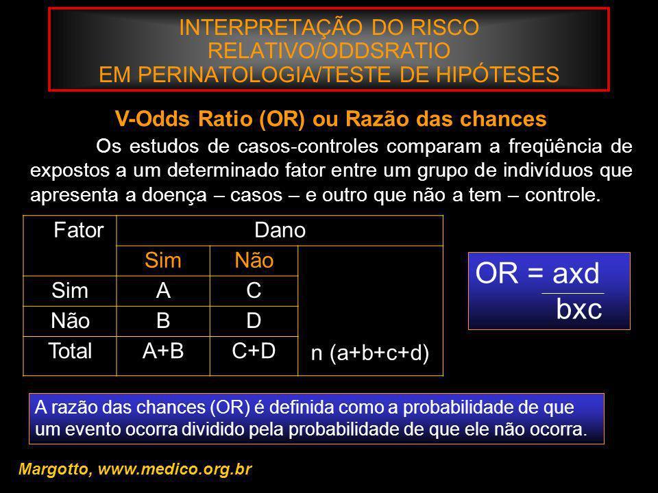 INTERPRETAÇÃO DO RISCO RELATIVO/ODDSRATIO EM PERINATOLOGIA/TESTE DE HIPÓTESES Margotto, www.medico.org.br V-Odds Ratio (OR) ou Razão das chances Os es