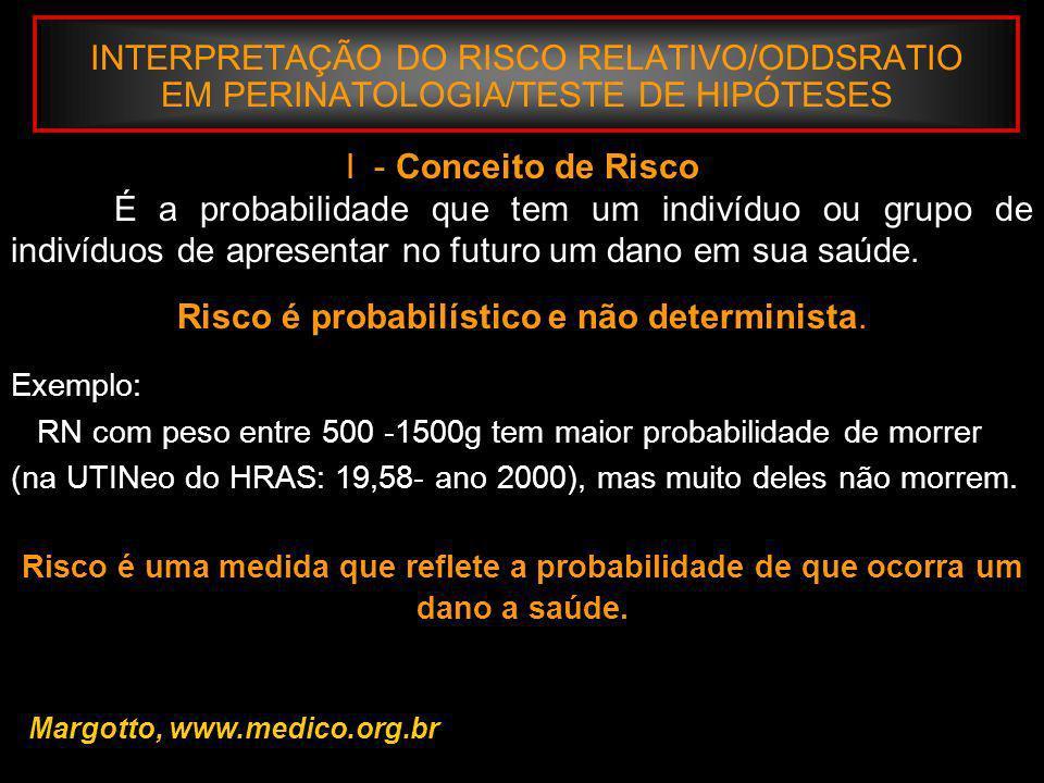 INTERPRETAÇÃO DO RISCO RELATIVO/ODDSRATIO EM PERINATOLOGIA/TESTE DE HIPÓTESES Margotto, www.medico.org.br Exemplo 3 : Risco de Morte neonatal (nos 1º 7 dias de vida) Fator Ausência de Pré-Natal Morte Perinatal SimNãoTotal Sim5826252683 Não3835733575 Total9661626258 Risco Relativo (RR): 2,0 X 2 – 11,8 (p<0,01) O RR é o risco de adoecer em um grupo (grupo exposto) em relação ao risco de adoecer em outro grupo (pessoas não expostas).