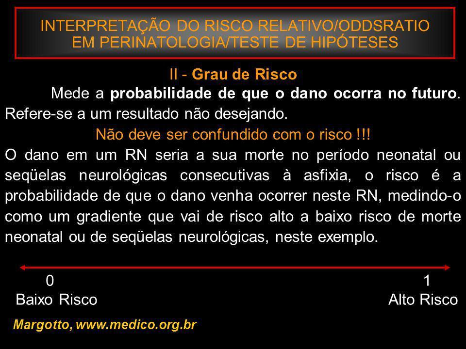 INTERPRETAÇÃO DO RISCO RELATIVO/ODDSRATIO EM PERINATOLOGIA/TESTE DE HIPÓTESES Margotto, www.medico.org.br Exemplo 3 : Risco de Morte neonatal (nos 1º 7 dias de vida) Fator Ausência de Pré-Natal Morte Perinatal SimNãoTotal Sim5826252683 Não3825732575 Total9661626258 Risco Relativo (RR): 2,0 X 2 – 11,8 (p<0,01) Um risco menor que 1 implica em uma redução da doença com exposição, enquanto que um RR maior que 1, sugere um aumento da doença com exposição.