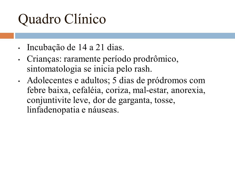 Quadro Clínico Incubação de 14 a 21 dias. Crianças: raramente período prodrômico, sintomatologia se inicia pelo rash. Adolecentes e adultos; 5 dias de