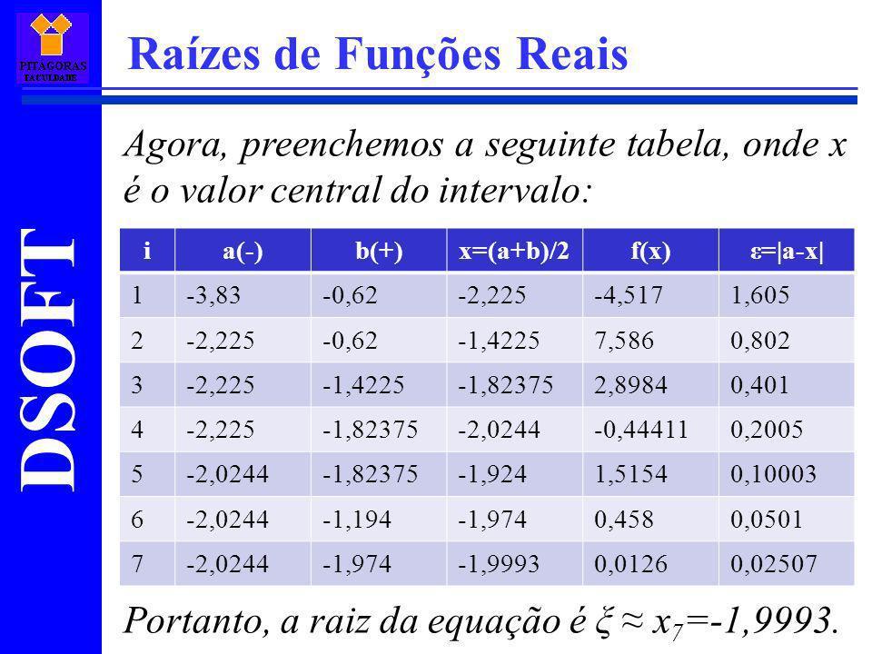 DSOFT Raízes de Funções Reais Agora, preenchemos a seguinte tabela, onde x é o valor central do intervalo: Portanto, a raiz da equação é ξ x 7 =-1,999
