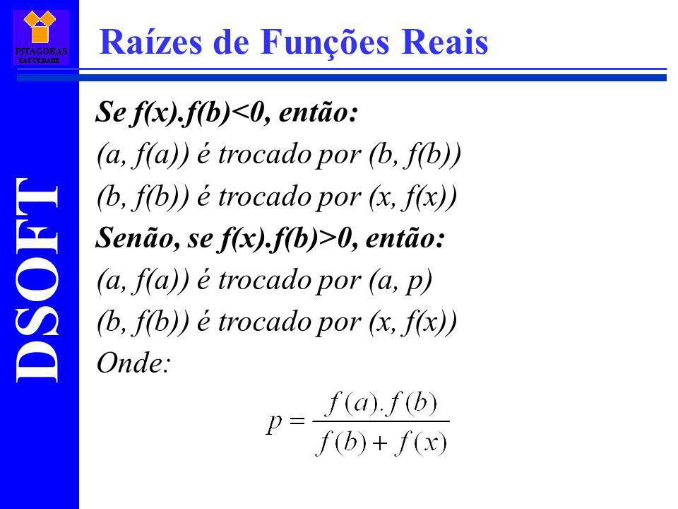 DSOFT Raízes de Funções Reais Se f(x).f(b)<0, então: (a, f(a)) é trocado por (b, f(b)) (b, f(b)) é trocado por (x, f(x)) Senão, se f(x).f(b)>0, então:
