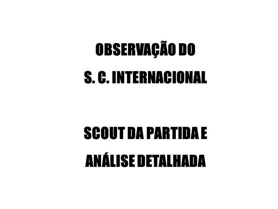 OBSERVAÇÃO DO S. C. INTERNACIONAL SCOUT DA PARTIDA E ANÁLISE DETALHADA