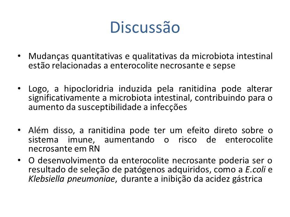 Discussão Mudanças quantitativas e qualitativas da microbiota intestinal estão relacionadas a enterocolite necrosante e sepse Logo, a hipocloridria in