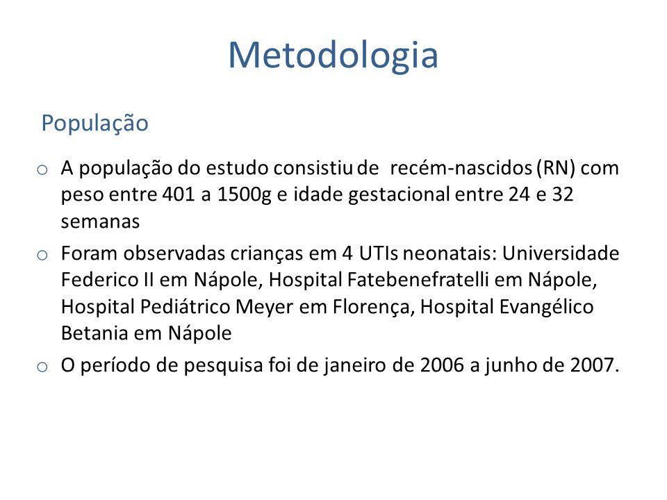 Metodologia o A população do estudo consistiu de recém-nascidos (RN) com peso entre 401 a 1500g e idade gestacional entre 24 e 32 semanas o Foram obse