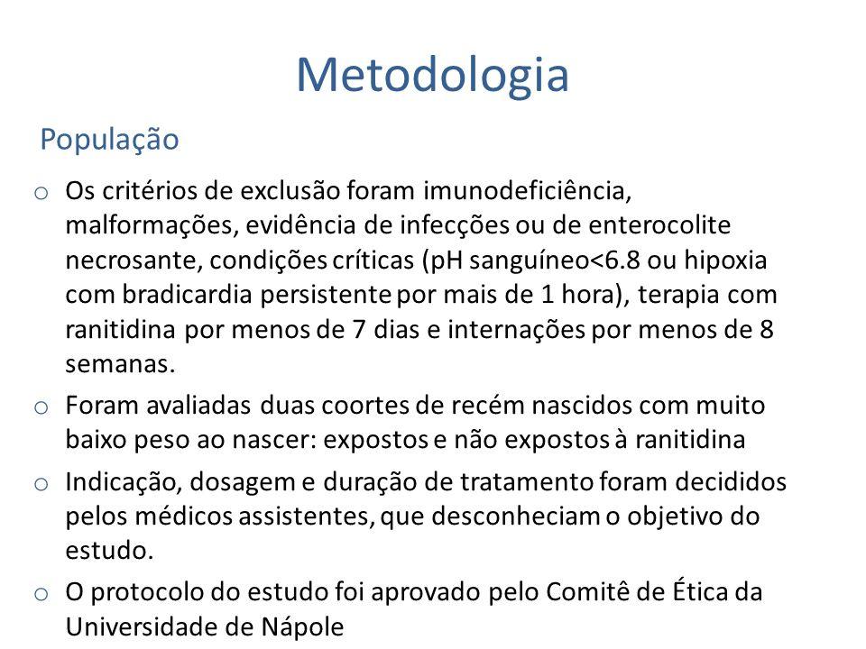 Metodologia o Os critérios de exclusão foram imunodeficiência, malformações, evidência de infecções ou de enterocolite necrosante, condições críticas